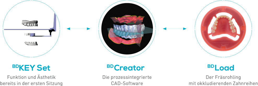 2207, 2207, circles-products, circles-products.png, 158388, https://www.baltic-denture-system.de/wp-content/uploads/2018/06/circles-products.png, https://www.baltic-denture-system.de/baltic-denture-system/circles-products/, , 1, , , circles-products, inherit, 5, 2018-06-06 11:55:20, 2018-06-06 11:55:46, 0, image/png, image, png, https://www.baltic-denture-system.de/wp-includes/images/media/default.png, 987, 330, Array